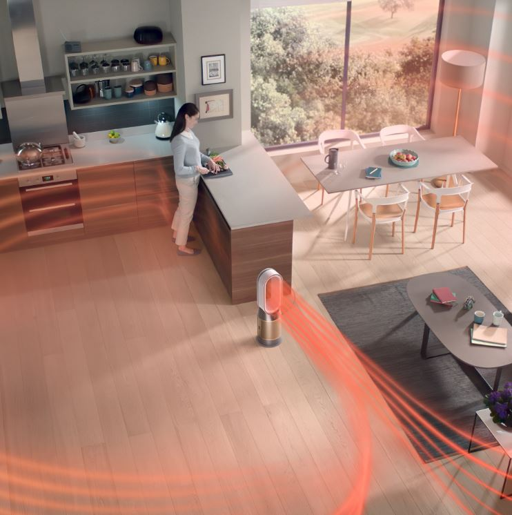 Graphic showing the way the Dyson Purifier Formaldehyde heats a room.