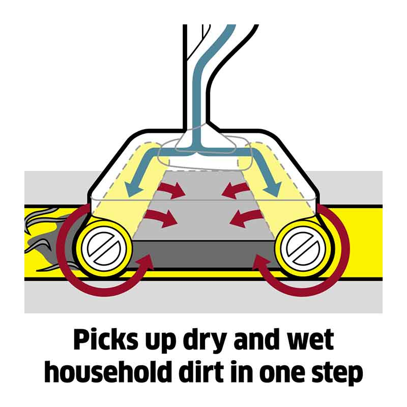 Infographic stating Karcher FC7 picks up dry and wet household dirt in one step.